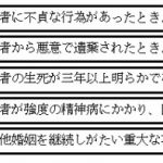 【ブログ】ベトナムと日本の婚姻制度・離婚制度(3)